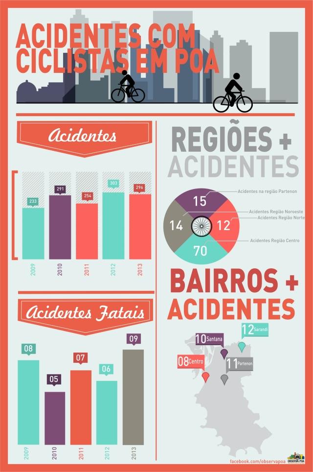 20140716___Bicicleta