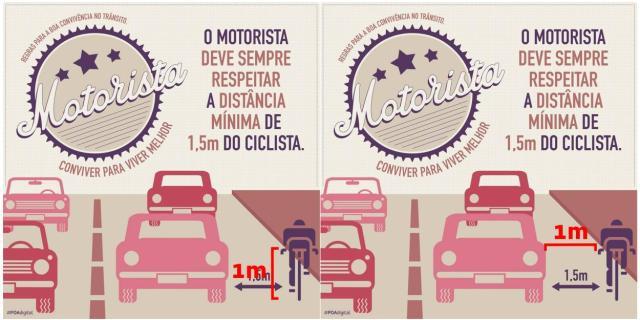 Proporção da imagem mostra veículo ultrapassando ciclista a 1m de distância.